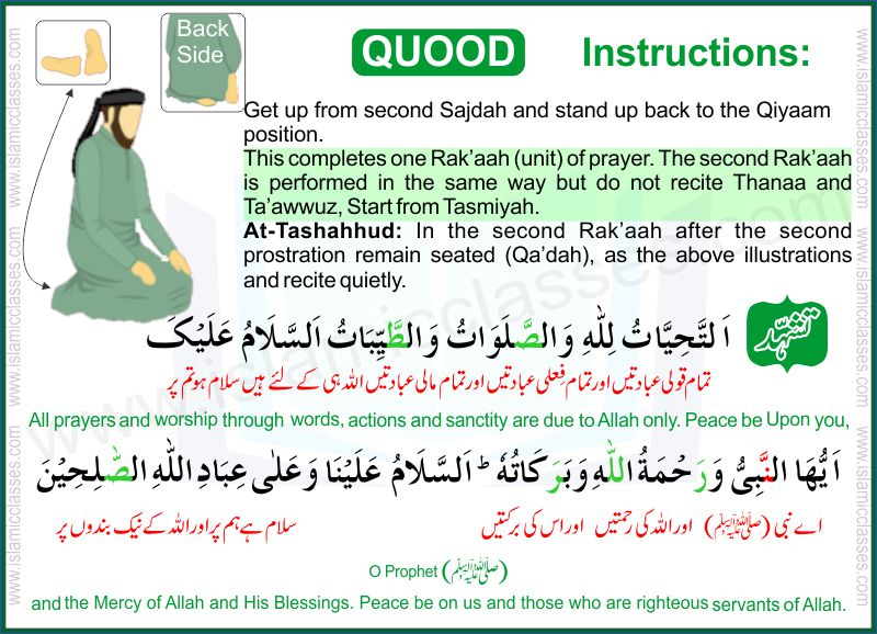 Learn Namaz in English + Audio - Apps on Google Play