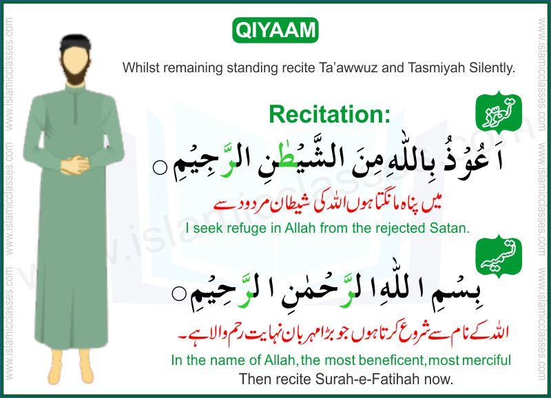 How to Pray Namaz Salat - Prayer for Children