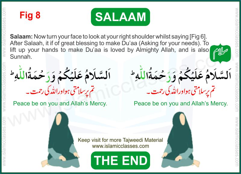 Learn namaz step by