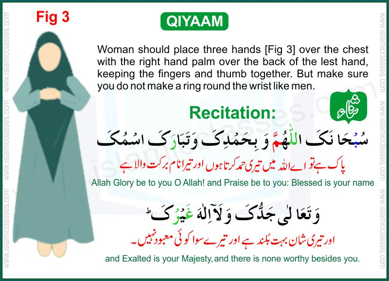 Learn How to Perform Salah Step by Step For Women